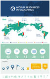 World resources info graphics Stock Images