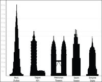 World tallest buildings vector illustration Royalty Free Stock Photography