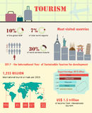 World tourism infographic and statistics. Famous tourist attractions Stock Illustration