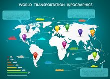 World transportation infographic Royalty Free Stock Image