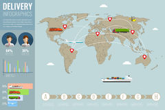 World transportation and logistics. Delivery and shipping infographic elements. Vector. Illustration Royalty Free Stock Photos