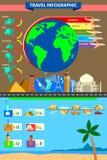 World Travel Infographic Royalty Free Stock Image
