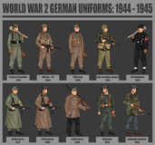 World War 2 German Uniforms Stock Image