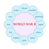 World War II Circular Word Concept Stock Photography
