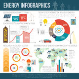 Worldwide clean energy distribution infographics. Clean energy production and worldwide distribution innovative technologies infographic report presentation Royalty Free Stock Photos