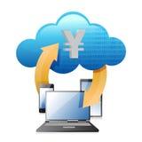 Worldwide trade yen concept Stock Photography