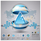 Worldwide Water Ecology And Environment Infographic Royalty Free Stock Images
