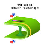 Wormhole. Einstein-Rosen bridge. Wormhole or Einstein-Rosen bridge are hypothetical areas of warped spacetime with great energy that can create tunnels through vector illustration