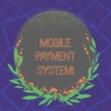 Wort, das Text bewegliches Zahlungs-System schreibt Geschäftskonzept für die Zahlungsdienstleistung erbracht über leere Farbe der vektor abbildung