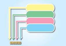 Wort-Plan-Ideen-Aktion und Geldsack Lizenzfreie Stockfotos
