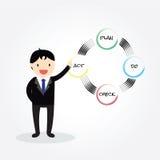 Wort-Plan-Ideen-Aktion und Geldsack Stockfotos