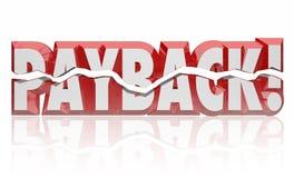 Wort-Rache-Rache-Vergeltung der Rückzahlungs-3d erhalten Gerechtigkeit Settle Lizenzfreie Stockfotografie