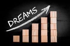 Wort-Träume auf steigendem Pfeil über Balkendiagramm Lizenzfreie Stockfotografie