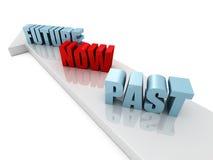 Wort-Vergangenheits-jetzt Zukunft auf Vorwärtspfeil Stockfotos