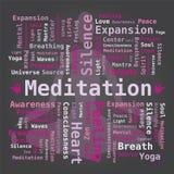 Wort-Wolke - Meditation Lizenzfreie Stockfotos