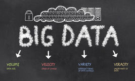 Wort-Wolke mit Ausdrücken von großen Daten Lizenzfreie Stockfotografie