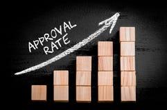 Wort-Zustimmungs-Rate auf aufsteigendem Pfeil über Balkendiagramm Stockfotos
