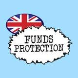 Wortschreibenstext finanziert Schutz Geschäftskonzept für Versprechen bringen Teilanfangs-Investition zum Investor zurück vektor abbildung