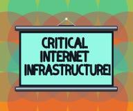 Wortschreibenstext kritische Internet-Infrastruktur Geschäftskonzept für wesentliche Komponenten der Internet-Operation lizenzfreie abbildung