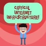 Wortschreibenstext kritische Internet-Infrastruktur Geschäftskonzept für wesentliche Komponenten der Internet-Operation Mann-Stel lizenzfreie abbildung