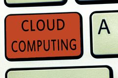 Wortschreibenstext Wolken-Datenverarbeitung Geschäftskonzept für Gebrauch ein Netz von den Fernservern im Internet bewirtet lizenzfreie stockbilder