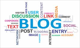 Wortwolke - Blog Lizenzfreies Stockbild