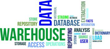 Wortwolke - Data-Warehouse
