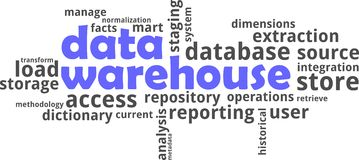 Wortwolke - Data-Warehouse Stockfotos