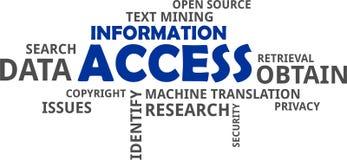 Wortwolke - Informationszugang lizenzfreie stockfotos
