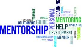 Wortwolke - Mentorship Lizenzfreie Stockbilder