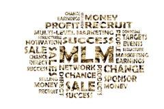 Wortwolke mit goldenen Schlüsselwörtern aus dem Bereich mlm, dem Networkmarketing und den Großverkäufen heraus stockbild