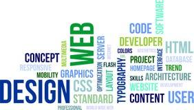 Wortwolke - Netzentwurf Lizenzfreie Stockbilder