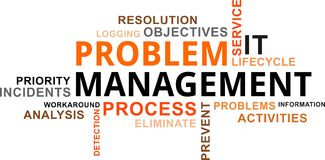 Wortwolke - Problemmanagement lizenzfreies stockbild