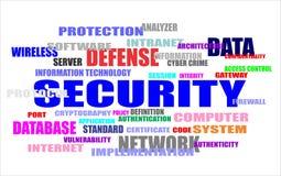 Wortwolke - Sicherheit Lizenzfreie Stockfotos