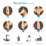 Wound Care Stock Images