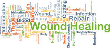 Wound healing background concept. Background concept wordcloud illustration of wound healing Stock Images