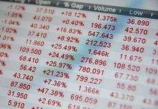 wprowadzać na rynek żadnego wycena reala zapasu czas Fotografia Stock