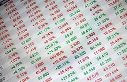 wprowadzać na rynek żadnego wycena reala zapasu czas Obraz Stock