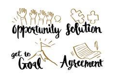 Wręcza patroszonej kaligrafii biznesowych pojęcia, sposobność, rozwiązanie, Obrazy Stock