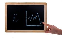 Wręcza wskazywać funtowy wartość diagram na blackboard na białym tle fotografia stock