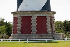 Wright Brothers National Memorial in Kitty Hawk North Carolina Stock Photo
