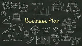 Write concept of 'Business Plan' at chalkboard. with various diagram.
