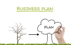 How to Write a Simple Business Plan. Simple is always best.