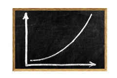 Writing chalk chart shows an increase in business. Royalty Free Stock Photography