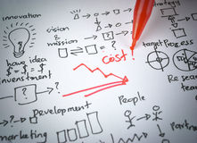 Writing cost reduction Royalty Free Stock Image