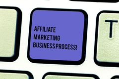 Writing note showing Affiliate Marketing Business Process. Business photo showcasing Modern advertising social media stock photography