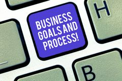 Writing note showing Business Goals And Process. Business photo showcasing Working strategies accomplish objectives. Keyboard Intention to create computer stock photo