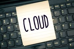 Writing note showing Cloud. Business photo showcasing visible mass of condensed watery vapour floating in atmosphere stock illustration