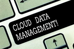 Writing note showing Cloud Data Management. Business photo showcasing A technique to analysisage data across cloud. Platforms Keyboard key Intention to create stock photography