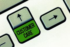 Writing note showing Customer Care. Business photo showcasing Process of eyeing clients to best ensure their stock image